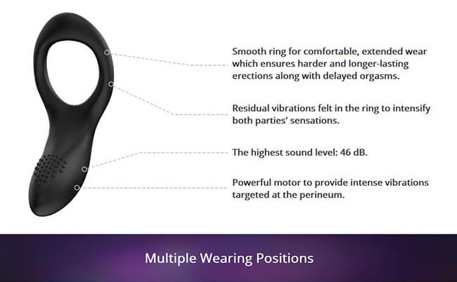 Multiple Wearing Positions of LOVENSE Diamo Cock Ring